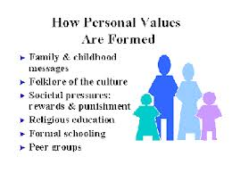 how to develop personal values