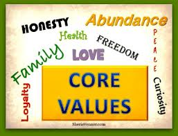 Your life goals must jive with your list of values.